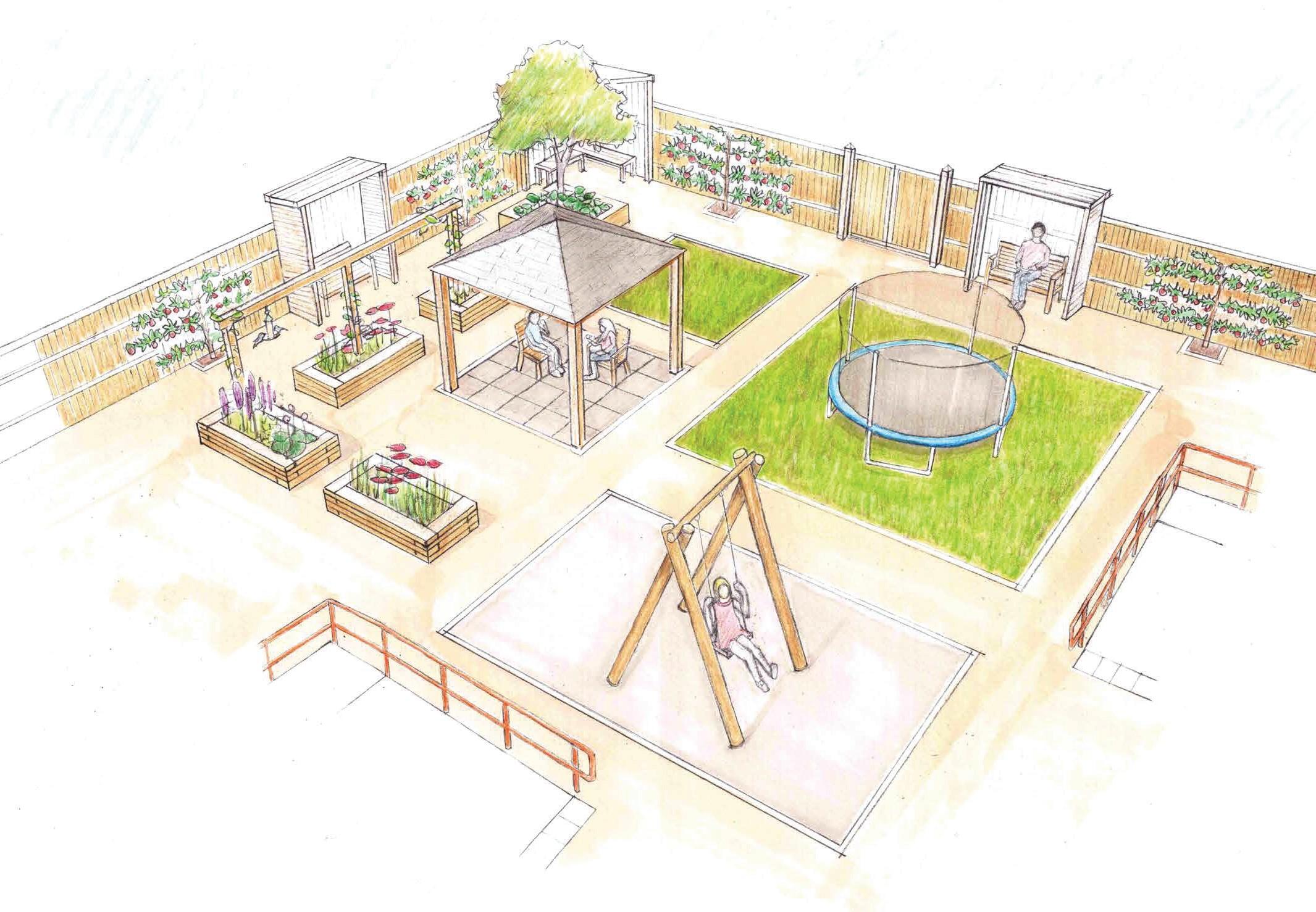 sensory garden design ideas